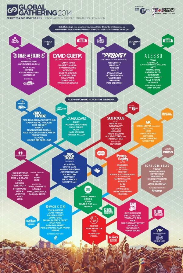 Global Gathering lineup poster
